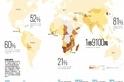 全球糧食:不患寡而患不均