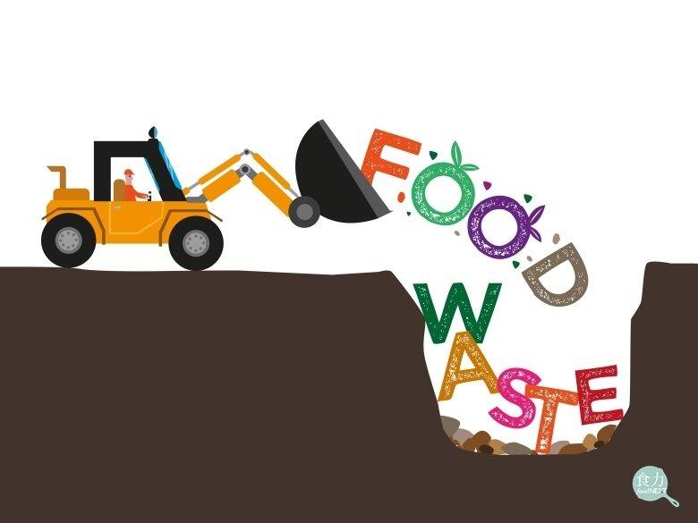 學習歐盟反糧食浪費行動,養成10個好習慣、減少剩食!
