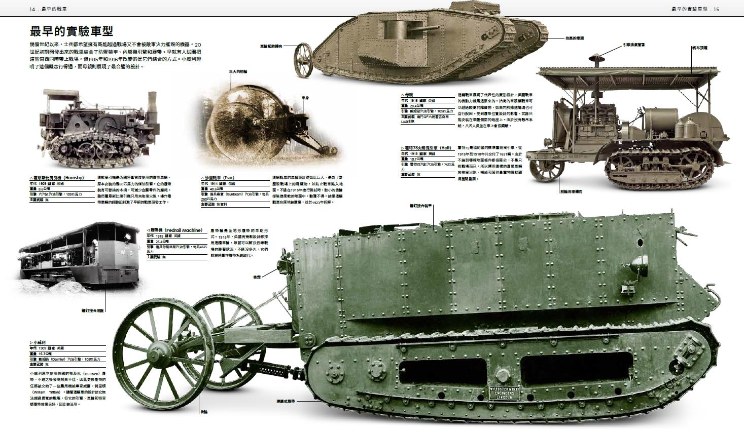 小威利原本使用美國的布洛克(Bullock)履帶,不過之後發現效果不佳,因此更換履帶的任務被交給了一位農用機械專家威廉・特里頓(William Tritton)。儘管這輛車的設計使它無法越過最寬的戰壕,但它的引擎、車輪和特里頓履帶效果良好,因此被沿用。