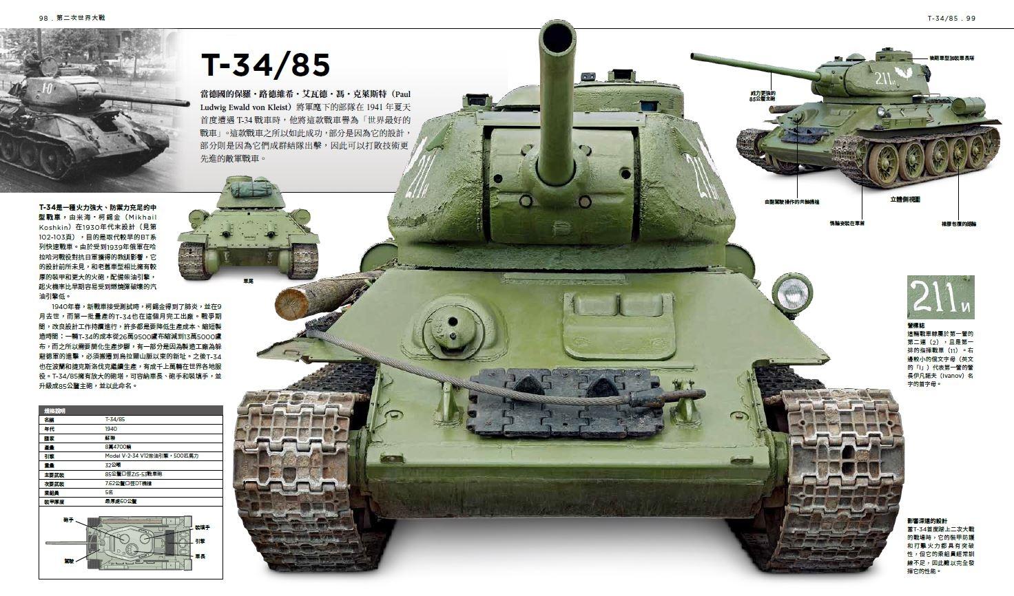 《終極戰車百科》T-34/85