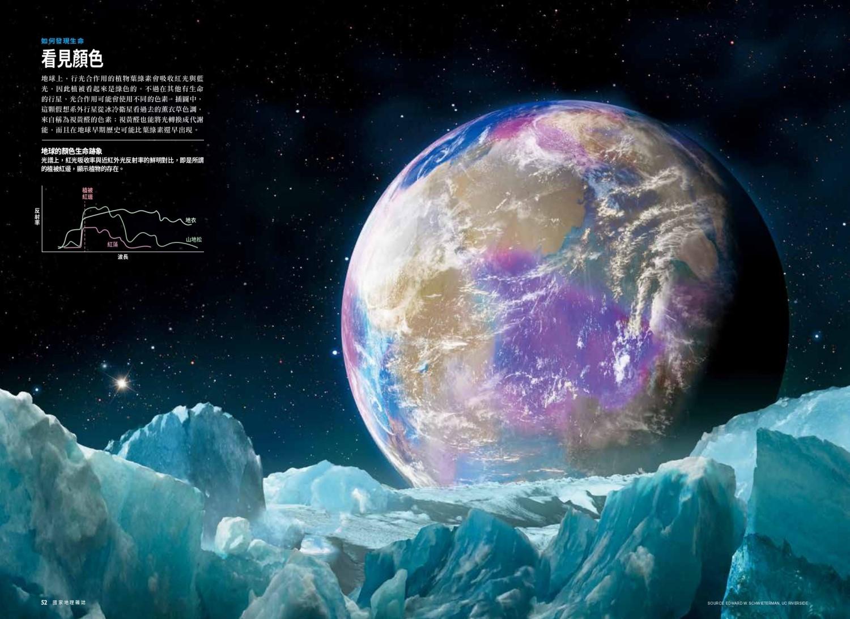 這顆假想系外行星從冰冷衛星看過去的薰衣草色調, 來自稱為視黃醛的色素;視黃醛也能將光轉換成代謝能,而且在地球早期歷史可能比葉綠素還早出現。