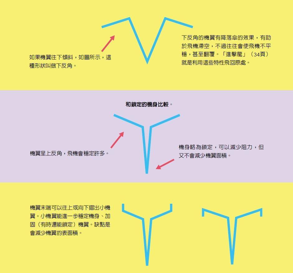 《超有型紙飛機II》摺紙飛機的訣竅