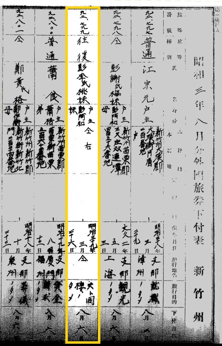 新竹州旅券下付表( 1928 年),第 3 直行為彭盛木的妻子彭李氏桃妹,旅行地為上海,旅行目的是為了與丈夫住在一起。圖片來源│臺灣總督府旅券下付表,臺史所檔案館數位典藏