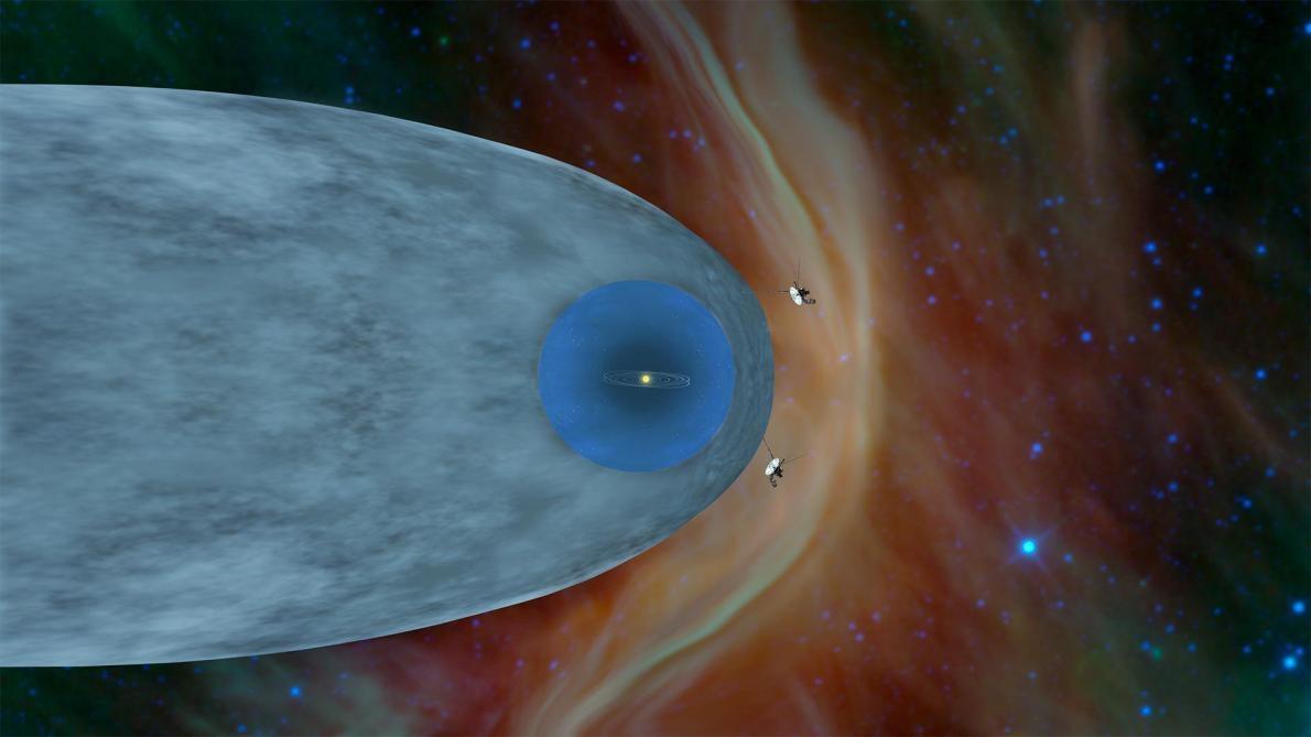 這張插畫顯示美國航太總署(NASA)航海家一號和航海家二號探測器已經位在太陽圈(heliosphere)之外。太陽圈是太陽產生的保護性氣泡,範圍遠遠延伸超過冥王星軌道。ILLUSTRATION BY NASA/JPL-CALTECH