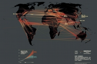 2070年的世界