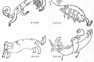中國古代的星空和希臘有什麼不同?