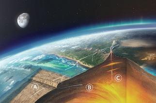 地球為何能孕育生命