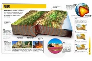 《超能力地球百科》地震