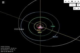全球首例,臺灣高中生發現海王星外天體