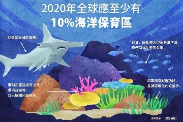 聯合國生物多樣性報告:十年愛知目標 沒有一項完全達成