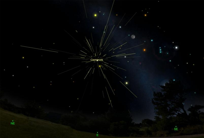 雙子座流星雨極大期