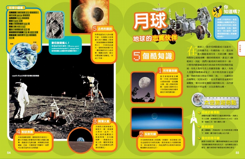 《終極太空探險地圖集》月球-地球的忠實伙伴