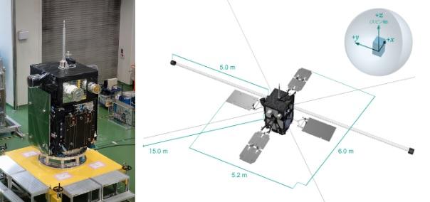 等待組裝的衛星本體(左)和ERG衛星全貌(右)。(圖片來源:JAXA/ISAS)