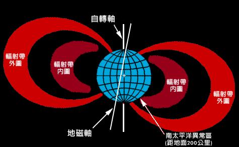 (圖片來源:維基百科)