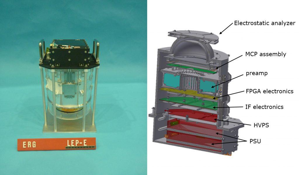 由台灣團隊研發的LEP-e工程體(左)以及剖面圖(右)。
