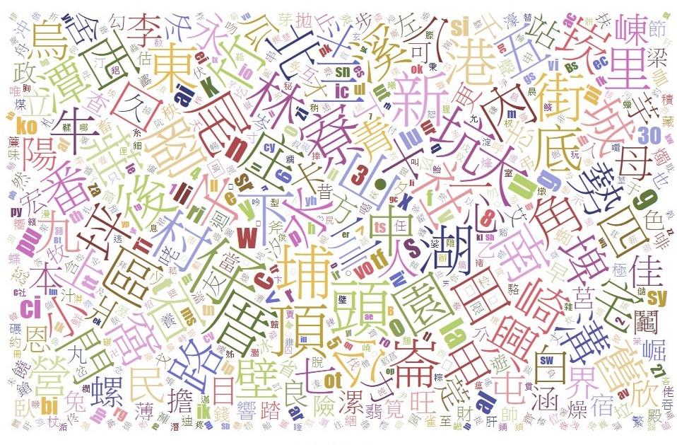 「聚落」類地名單字文字雲分析。