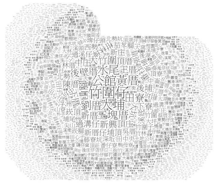 「聚落」類地名單詞文字雲分析