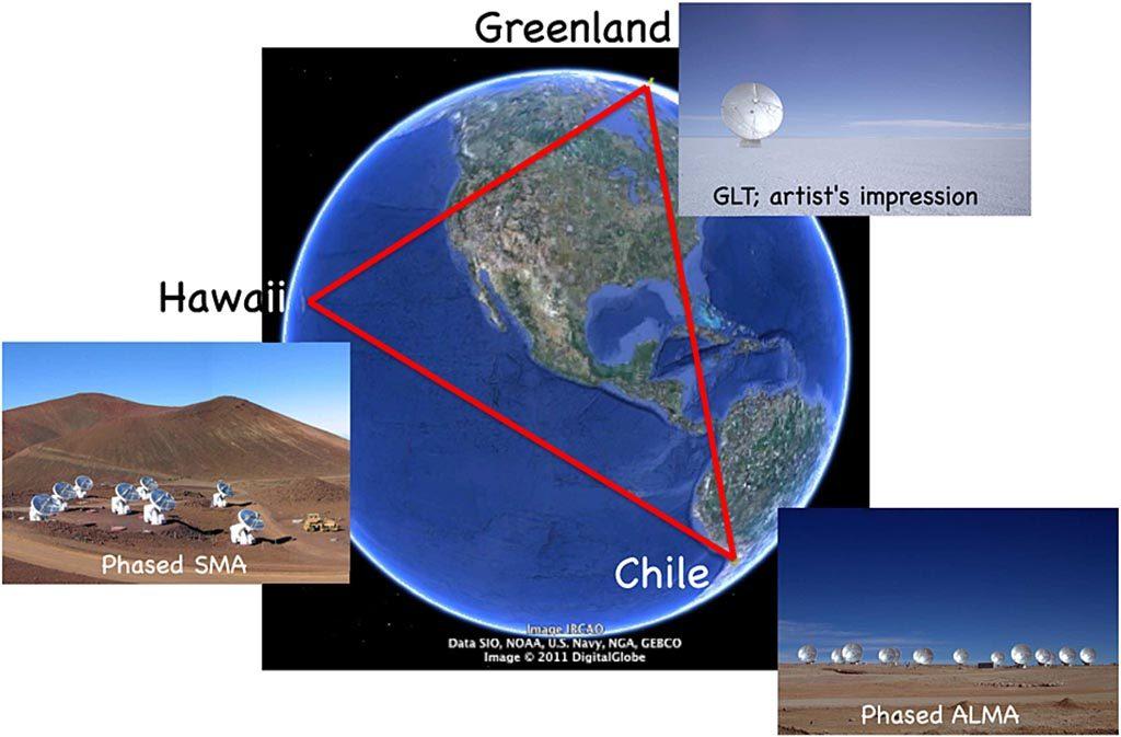 未來預定觀測M87的sub-mm VLBI成員。其中用紅色圓圈表示的格陵蘭望遠鏡(GLT),阿塔卡瑪大 型毫米波及次毫米波陣列(ALMA),和次毫米波陣列望遠鏡(SMA)將形成主要的基線。
