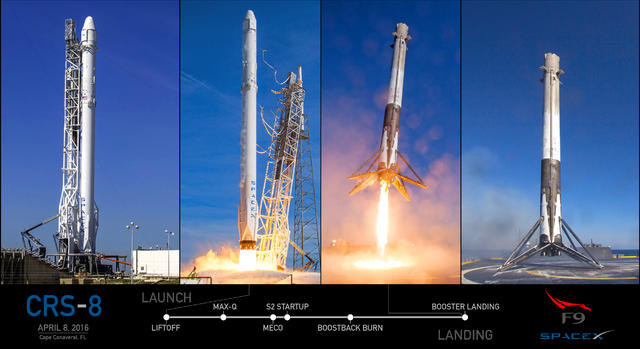 spaceX (2)
