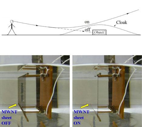 攻殼機動隊科學原理 (3)