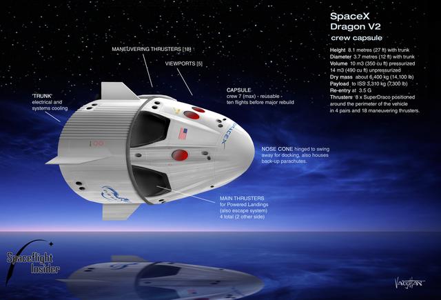 天龍號V2 太空船