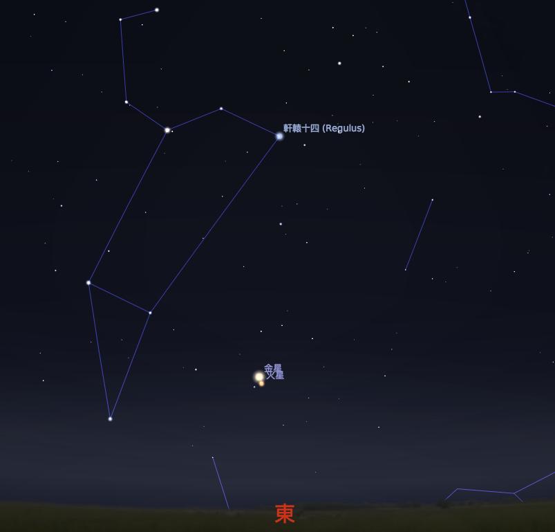 10月5日在日出前的東方,可以看見火星合金星。(Stellarium軟體製作)