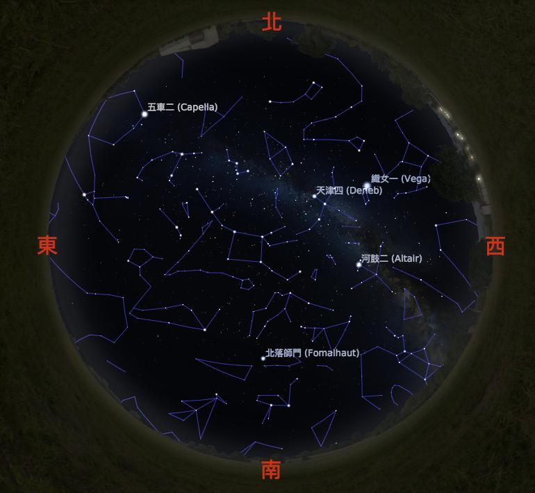 全天星空,10月中旬晚上9點看見的星空,相當於10月初晚上10點和10月底晚上8點夜晚的景象。(Stellarium軟體製作)